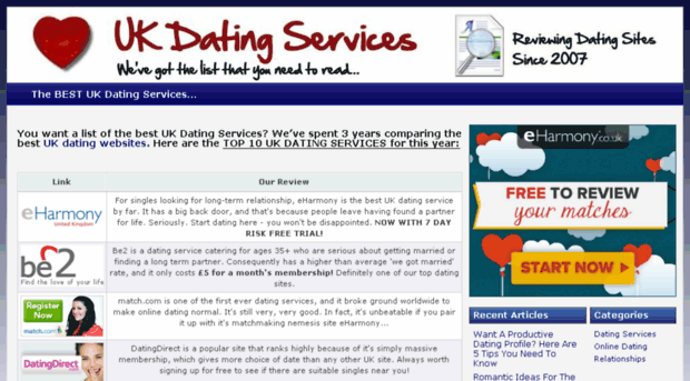 Adventist dating sites uk