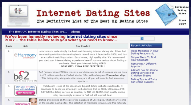 History of internet dating services