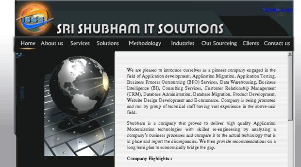 modernization of technology